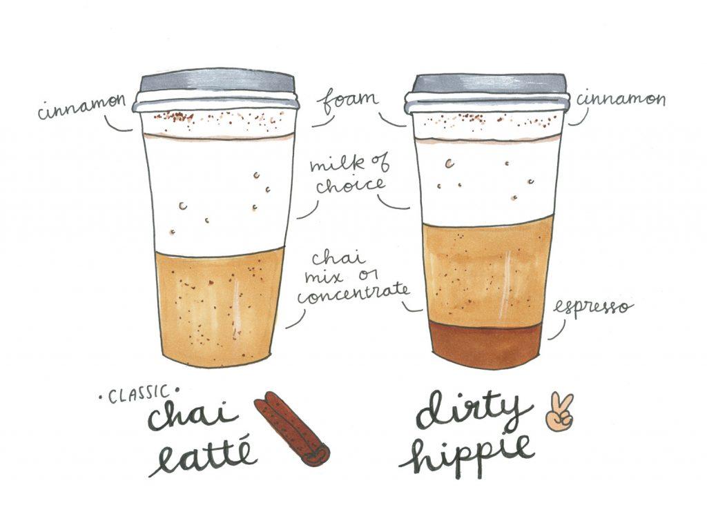 chai-stuff